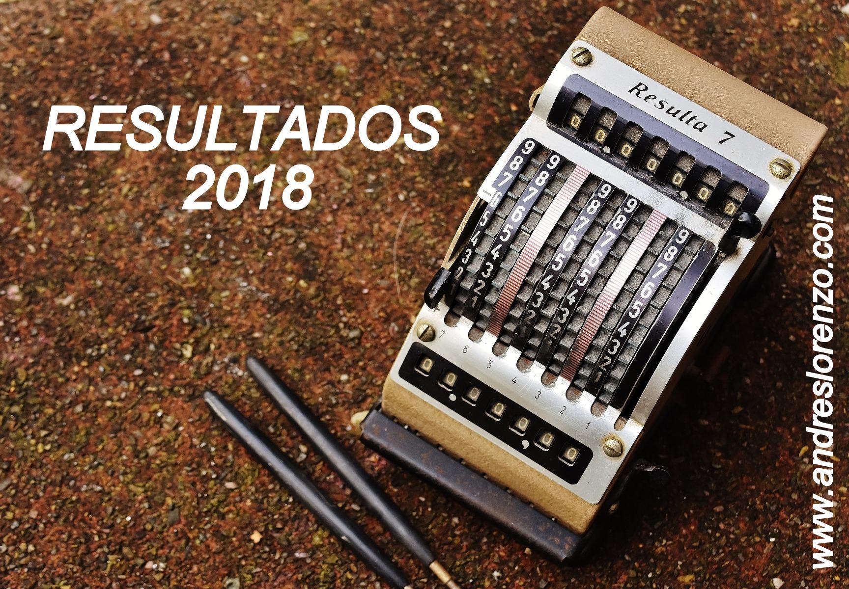 RESULTADOS 2018. CLAROSCUROS EN TIEMPOS REVUELTOS