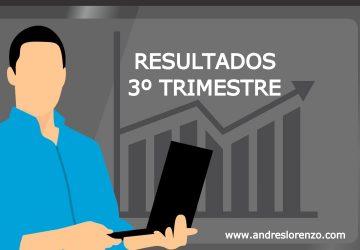 Resultados 3ºTrimestre 2020